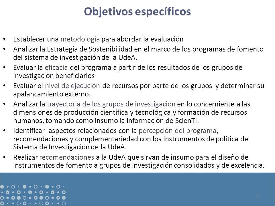 Elaboraci ó n propia Modelo lógico de la evaluación de los grupos de investigación