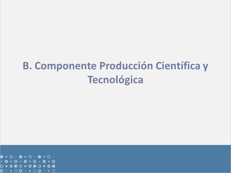 B. Componente Producción Científica y Tecnológica