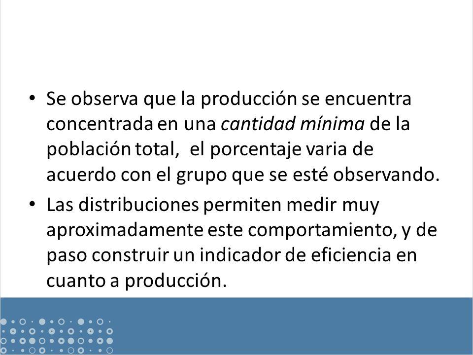 Se observa que la producción se encuentra concentrada en una cantidad mínima de la población total, el porcentaje varia de acuerdo con el grupo que se esté observando.