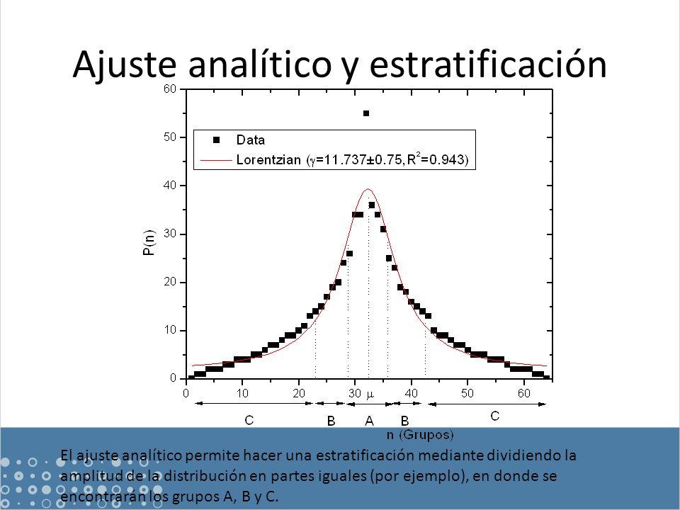 Ajuste analítico y estratificación El ajuste analítico permite hacer una estratificación mediante dividiendo la amplitud de la distribución en partes iguales (por ejemplo), en donde se encontrarán los grupos A, B y C.