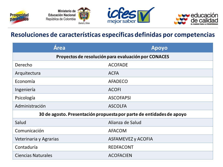 Resoluciones de características específicas definidas por competencias ÁreaApoyo Proyectos de resolución para evaluación por CONACES DerechoACOFADE Ar