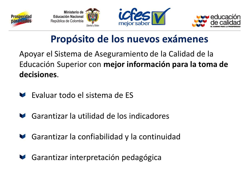 Evaluar todo el sistema de ES La Ley 1324 hizo obligatorio el presentarse al examen para obtener el título.