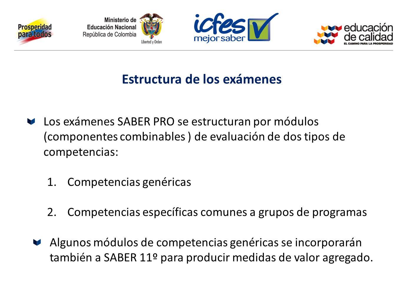 Estructura de los exámenes Los exámenes SABER PRO se estructuran por módulos (componentes combinables ) de evaluación de dos tipos de competencias: 1.