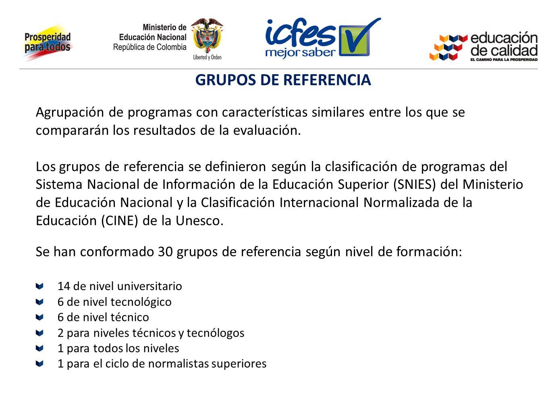 GRUPOS DE REFERENCIA Agrupación de programas con características similares entre los que se compararán los resultados de la evaluación. Los grupos de