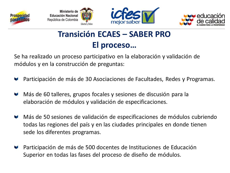 Transición ECAES – SABER PRO El proceso… Se ha realizado un proceso participativo en la elaboración y validación de módulos y en la construcción de pr