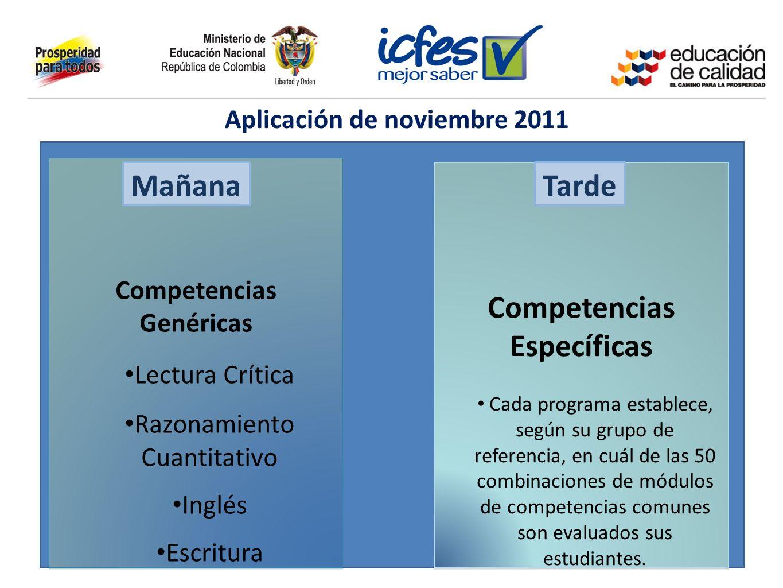 Aplicación de noviembre 2011 Competencias Genéricas Lectura Crítica Razonamiento Cuantitativo Inglés Escritura Competencias Genéricas Lectura Crítica