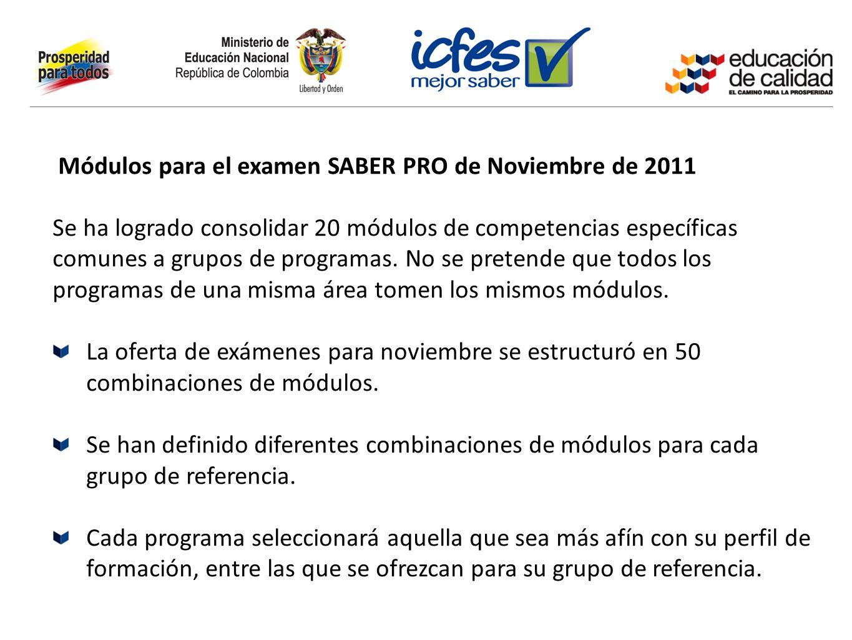 Módulos para el examen SABER PRO de Noviembre de 2011 Se ha logrado consolidar 20 módulos de competencias específicas comunes a grupos de programas. N