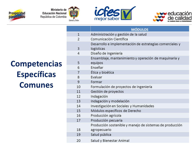 Competencias Específicas Comunes MÓDULOS 1Administración y gestión de la salud 2Comunicación Científica 3 Desarrollo e implementación de estrategias c
