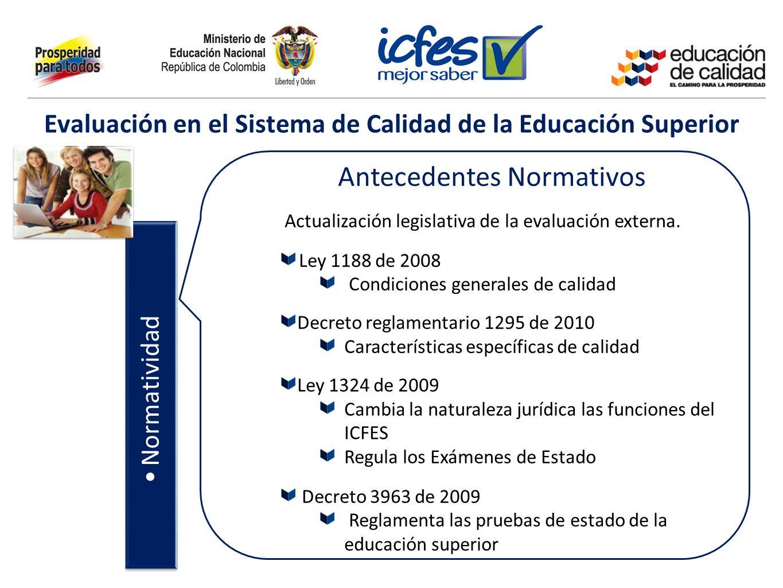 Evaluación en el Sistema de Calidad de la Educación Superior Antecedentes Normativos Actualización legislativa de la evaluación externa. Ley 1188 de 2