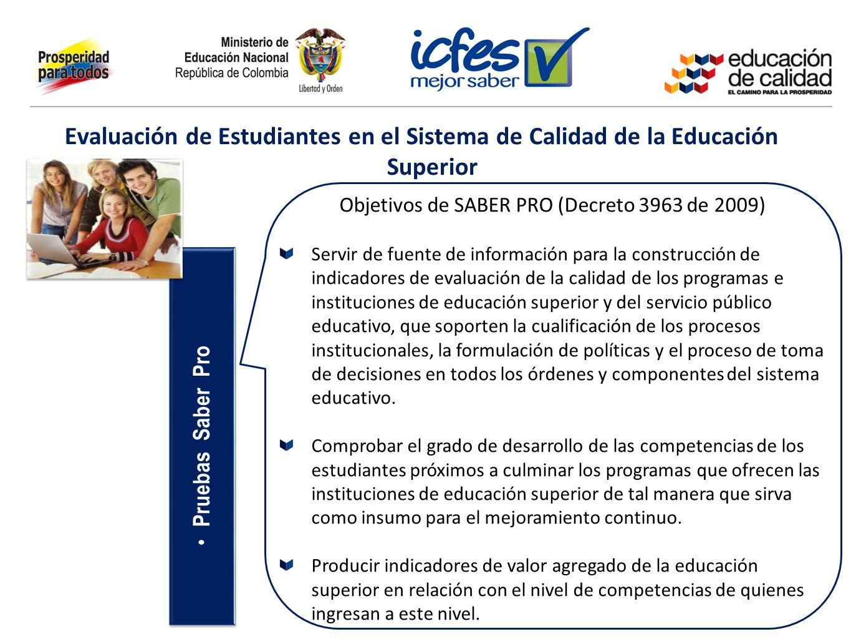 Pruebas Saber Pro Objetivos de SABER PRO (Decreto 3963 de 2009) Servir de fuente de información para la construcción de indicadores de evaluación de l