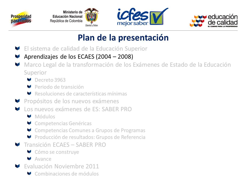 Plan de la presentación El sistema de calidad de la Educación Superior Aprendizajes de los ECAES (2004 – 2008) Marco Legal de la transformación de los