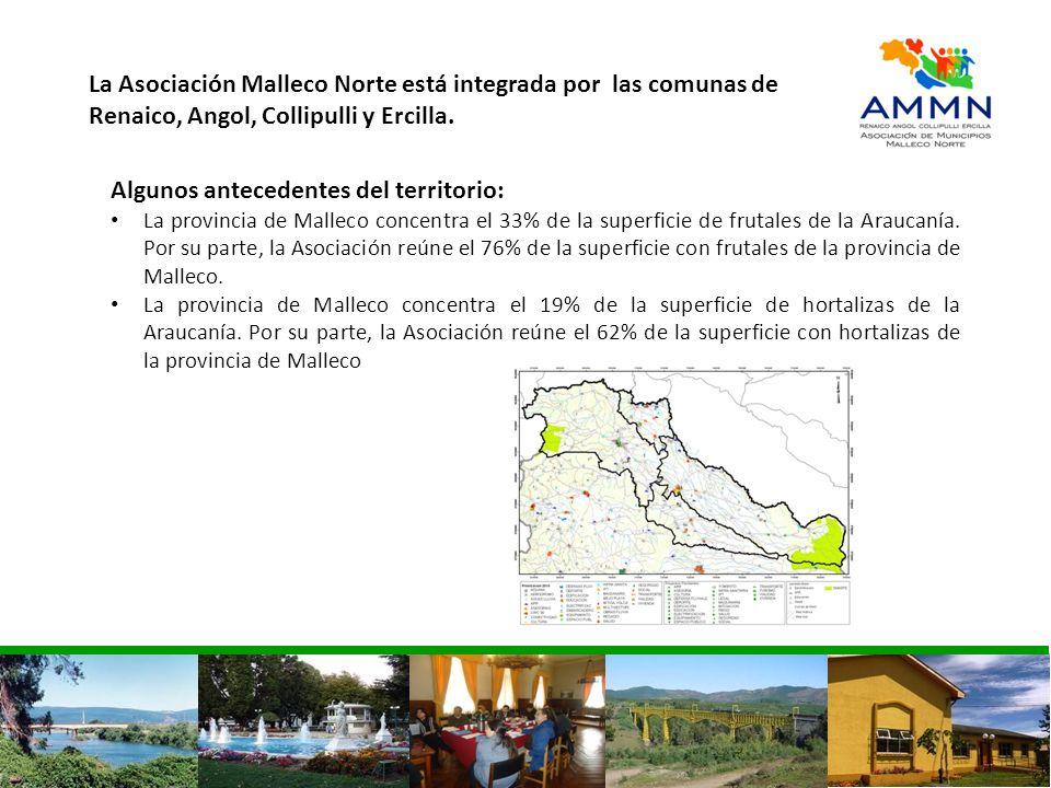 La Asociación Malleco Norte está integrada por las comunas de Renaico, Angol, Collipulli y Ercilla. Algunos antecedentes del territorio: La provincia