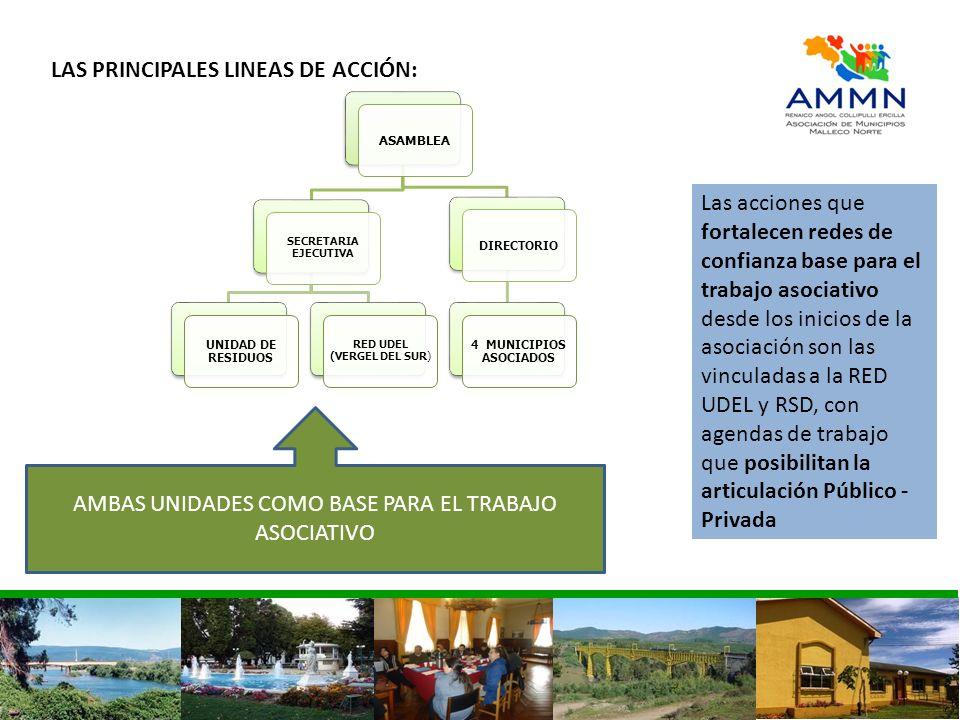 LAS PRINCIPALES LINEAS DE ACCIÓN: La AMMN funda su gestión desde el trabajo de los equipos de fomento productivo.