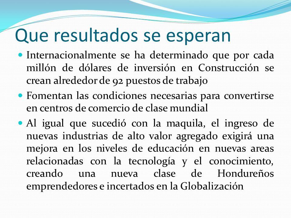 Que resultados se esperan Internacionalmente se ha determinado que por cada millón de dólares de inversión en Construcción se crean alrededor de 92 pu