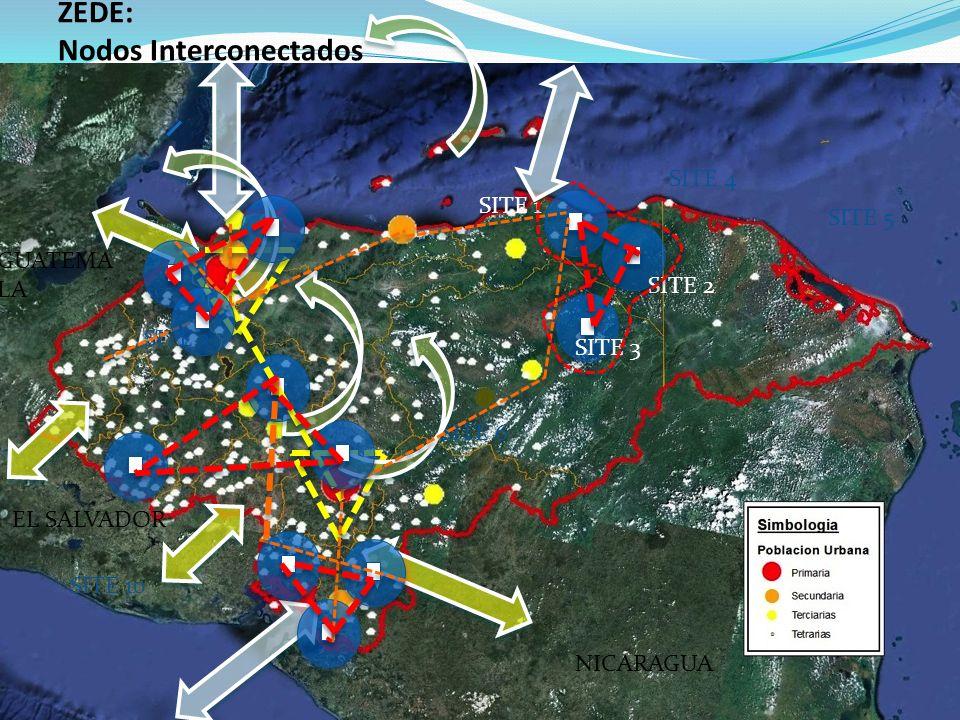 NICARAGUA EL SALVADOR GUATEMA LA SITE 3 SITE 4 SITE 5 SITE 6 SITE 10 SITE 1 SITE 2 ZEDE: Nodos Interconectados SITE 3