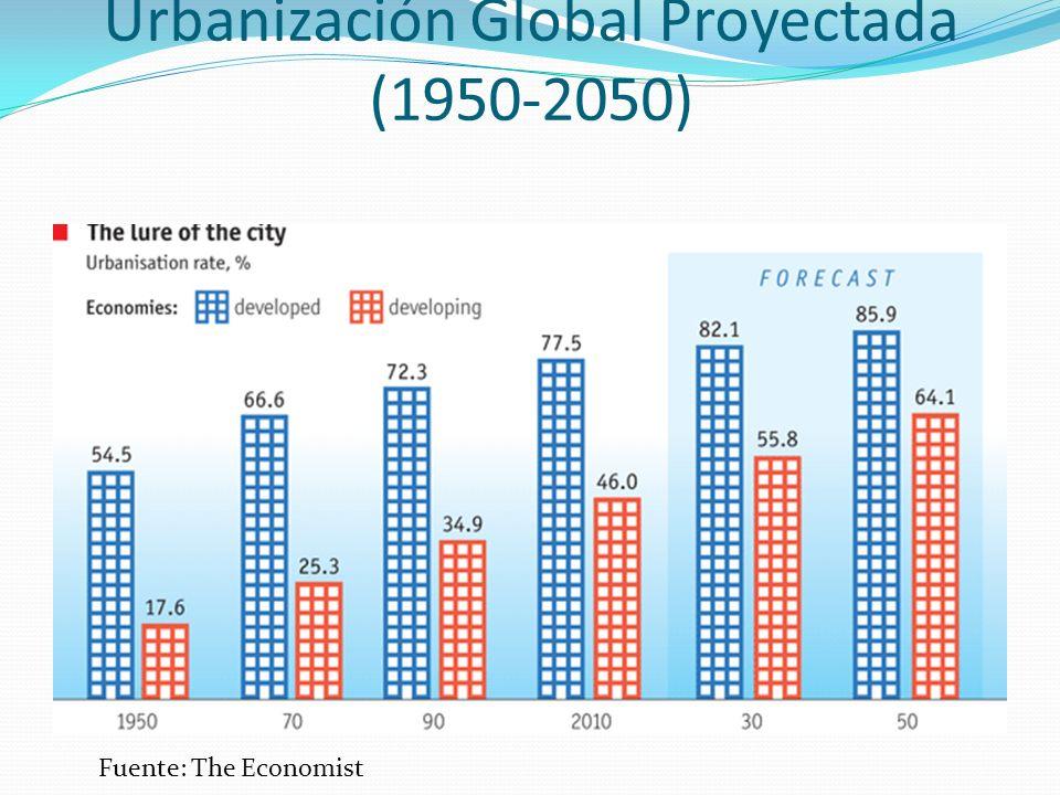 Urbanización Global Proyectada (1950-2050) Fuente: The Economist