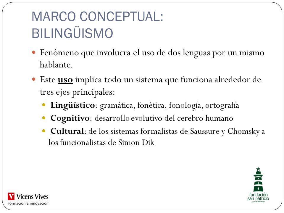 MARCO CONCEPTUAL: BILINGÜISMO Fenómeno que involucra el uso de dos lenguas por un mismo hablante. Este uso implica todo un sistema que funciona alrede