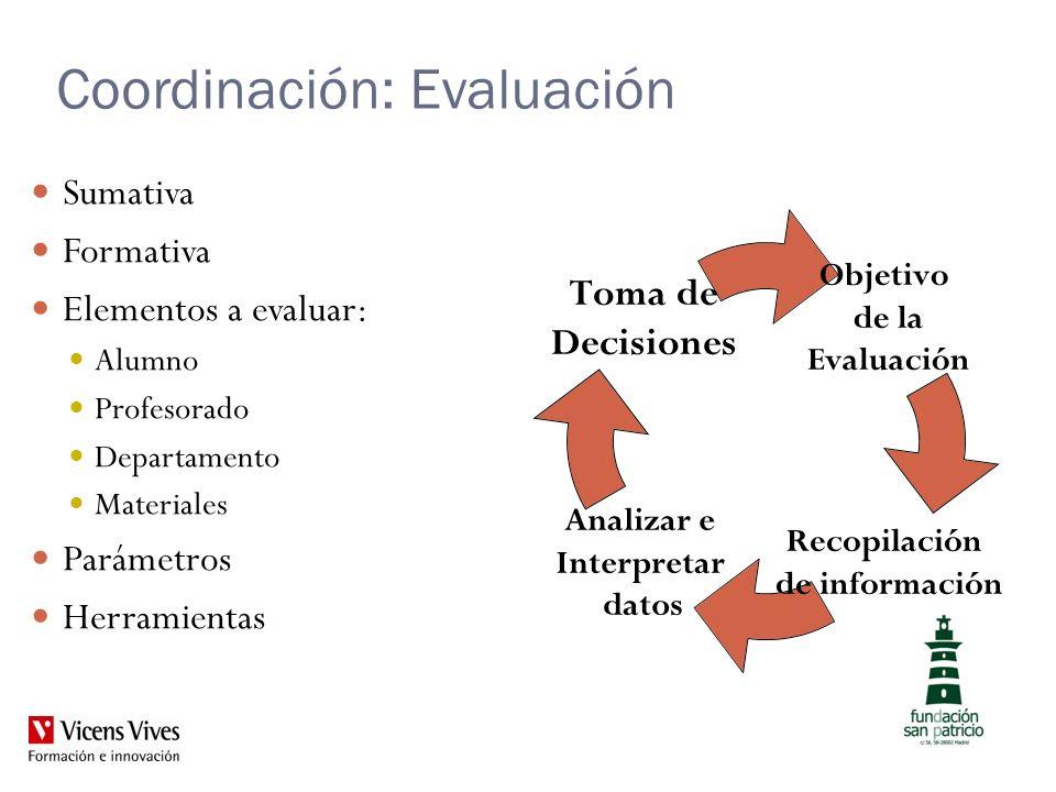 Coordinación: Evaluación Objetivo de la Evaluación Recopilación de información Analizar e Interpretar datos Toma de Decisiones Sumativa Formativa Elem
