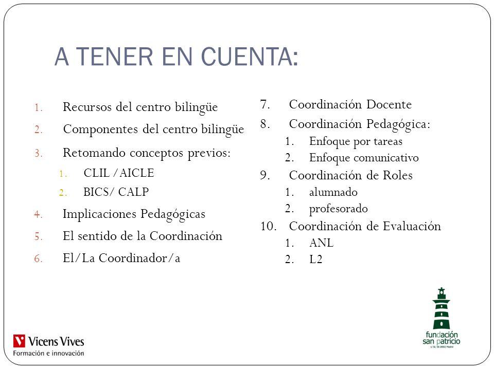 A TENER EN CUENTA: 1. Recursos del centro bilingüe 2. Componentes del centro bilingüe 3. Retomando conceptos previos: 1. CLIL /AICLE 2. BICS/ CALP 4.
