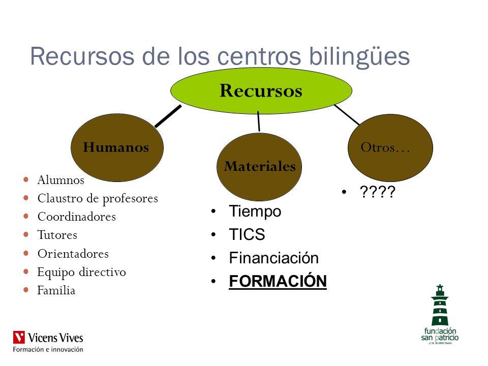Recursos de los centros bilingües Materiales Alumnos Claustro de profesores Coordinadores Tutores Orientadores Equipo directivo Familia Tiempo TICS Fi