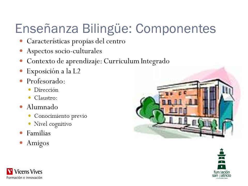 Enseñanza Bilingüe: Componentes Características propias del centro Aspectos socio-culturales Contexto de aprendizaje: Curriculum Integrado Exposición