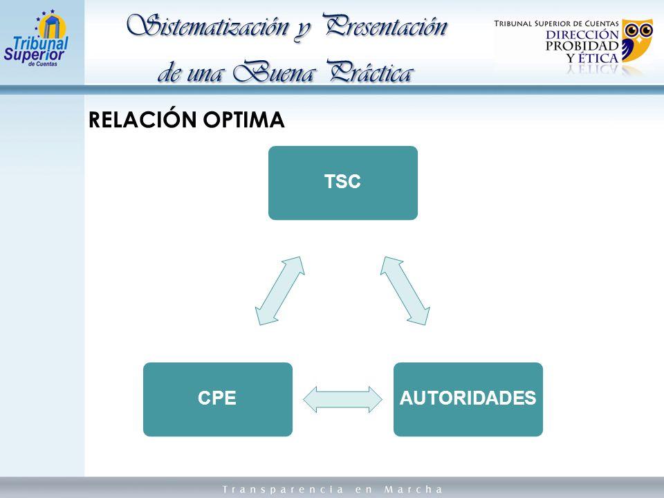 RELACIÓN OPTIMA Sistematización y Presentación de una Buena Práctica TSCAUTORIDADESCPE
