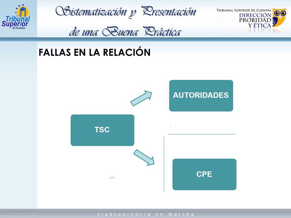 FALLAS EN LA RELACIÓN Sistematización y Presentación de una Buena Práctica AUTORIDADESCPETSC