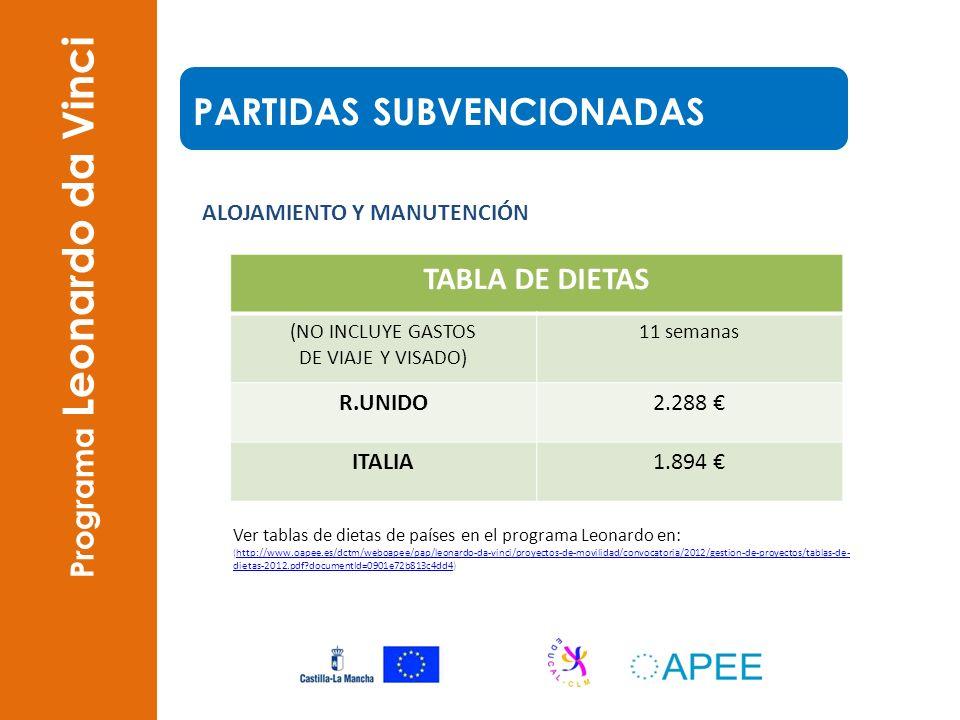 Programa Leonardo da Vinci TABLA DE DIETAS (NO INCLUYE GASTOS DE VIAJE Y VISADO) 11 semanas R.UNIDO2.288 ITALIA1.894 PARTIDAS SUBVENCIONADAS Ver tabla