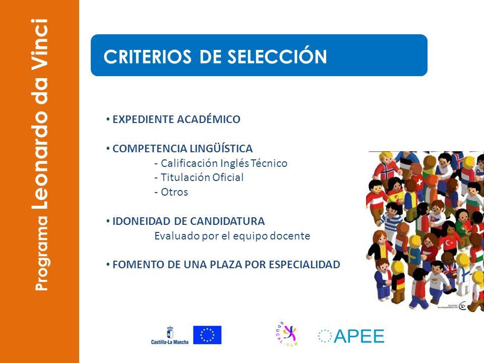 EXPEDIENTE ACADÉMICO COMPETENCIA LINGÜÍSTICA - Calificación Inglés Técnico - Titulación Oficial - Otros IDONEIDAD DE CANDIDATURA Evaluado por el equip