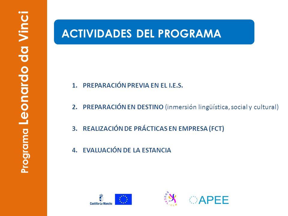 1.PREPARACIÓN PREVIA EN EL I.E.S. 2.PREPARACIÓN EN DESTINO (inmersión lingüística, social y cultural) 3.REALIZACIÓN DE PRÁCTICAS EN EMPRESA (FCT) 4.EV