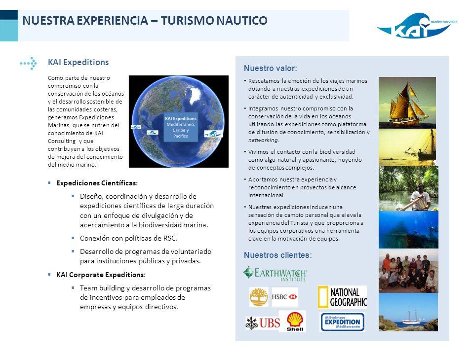 KAI Expeditions Expediciones Científicas: Diseño, coordinación y desarrollo de expediciones científicas de larga duración con un enfoque de divulgación y de acercamiento a la biodiversidad marina.