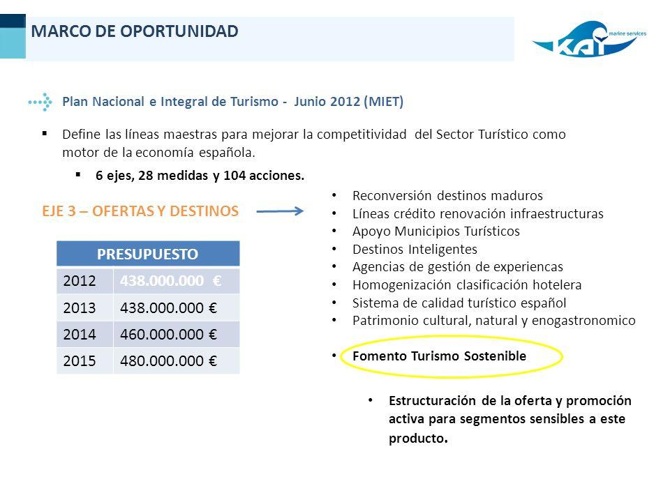 Define las líneas maestras para mejorar la competitividad del Sector Turístico como motor de la economía española.