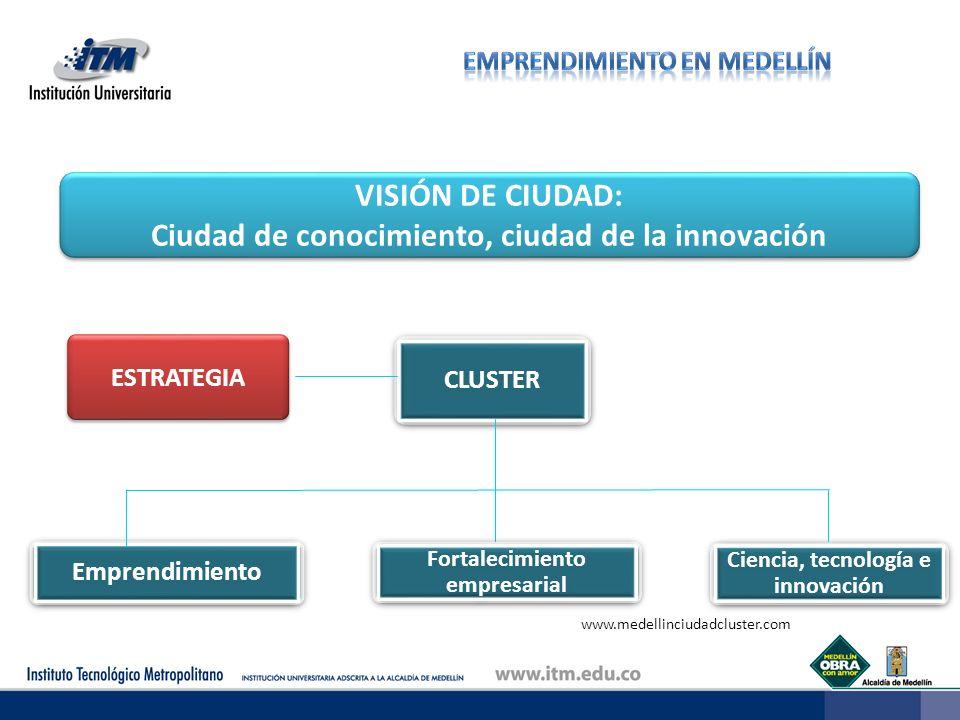 ESTRATEGIA CLUSTER Emprendimiento VISIÓN DE CIUDAD: Ciudad de conocimiento, ciudad de la innovación VISIÓN DE CIUDAD: Ciudad de conocimiento, ciudad d