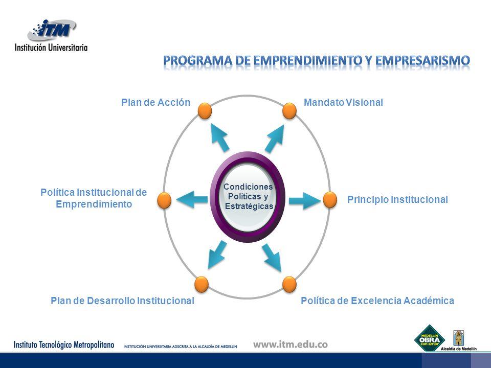 Mandato VisionalPlan de Acción Principio Institucional Política de Excelencia Académica Política Institucional de Emprendimiento Plan de Desarrollo In