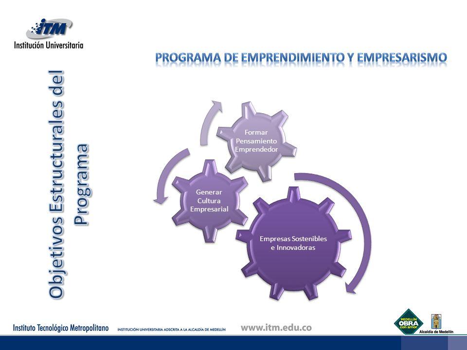 Empresas Sostenibles e Innovadoras Generar Cultura Empresarial Formar Pensamiento Emprendedor