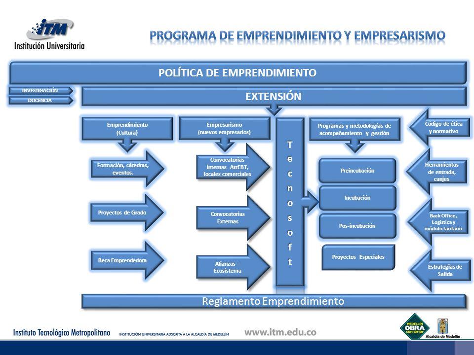 Proyectos Especiales Reglamento Emprendimiento Convocatorias internas AtrEBT, locales comerciales Convocatorias Externas Alianzas – Ecosistema