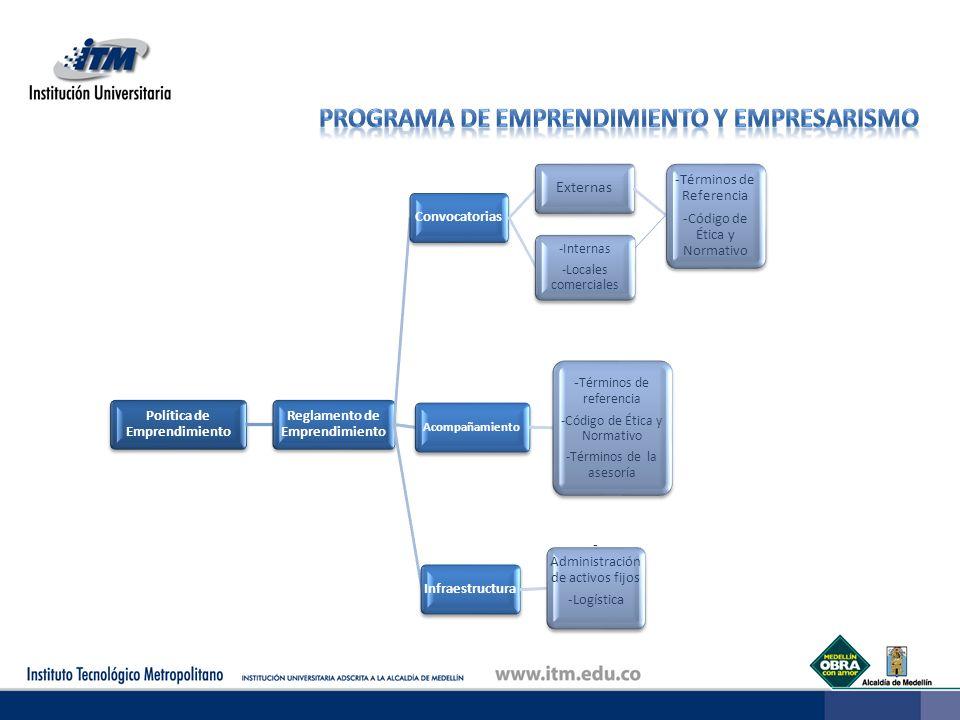 Política de Emprendimiento Reglamento de Emprendimiento Convocatorias Externas -Términos de Referencia -Código de Ética y Normativo -Internas -Locales