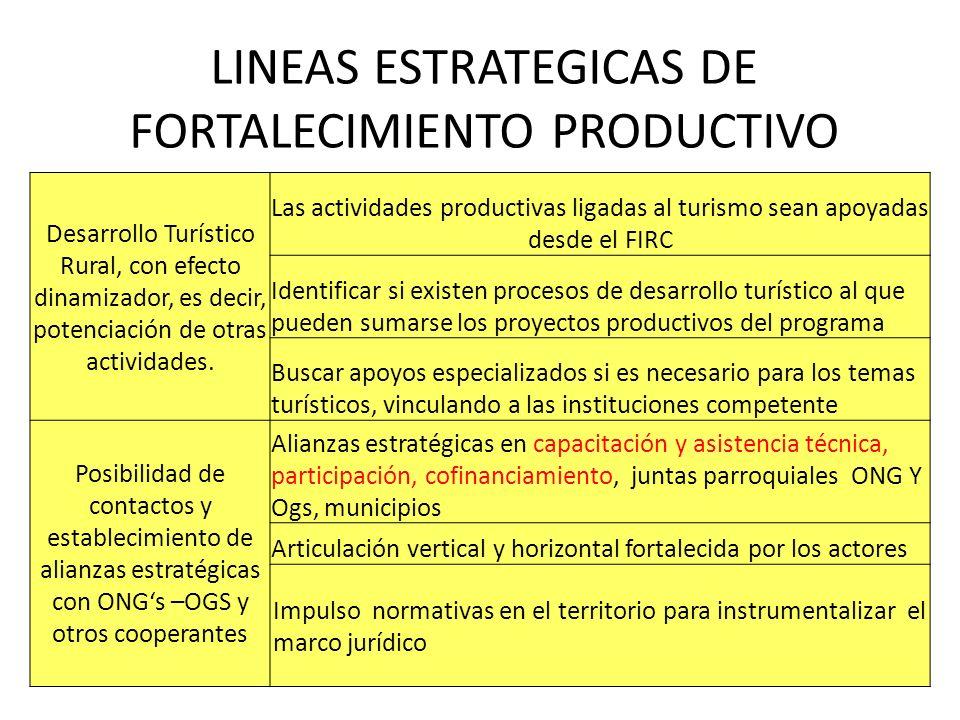 LINEAS ESTRATEGICAS DE FORTALECIMIENTO PRODUCTIVO Desarrollo Turístico Rural, con efecto dinamizador, es decir, potenciación de otras actividades. Las