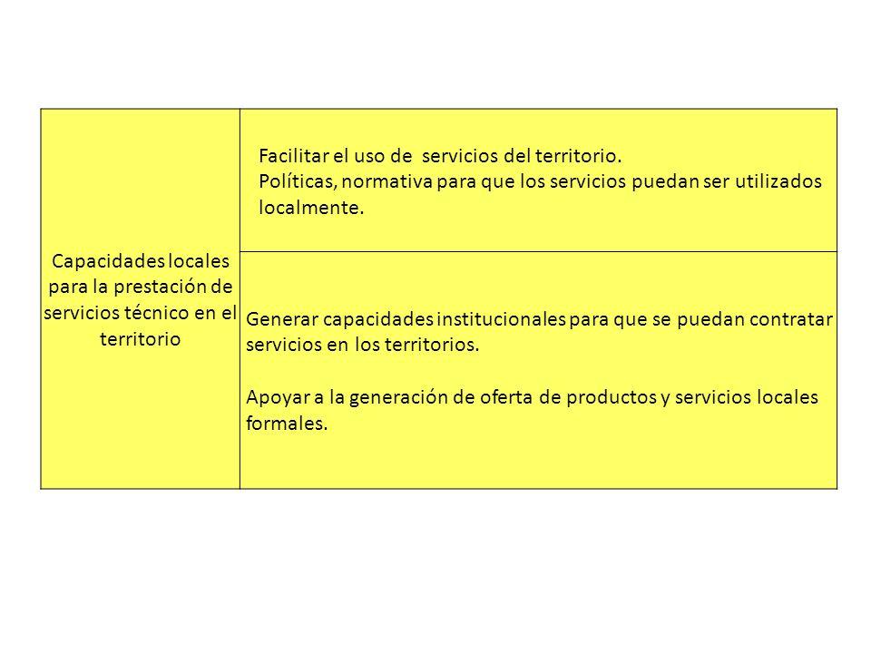 Capacidades locales para la prestación de servicios técnico en el territorio Facilitar el uso de servicios del territorio. Políticas, normativa para q