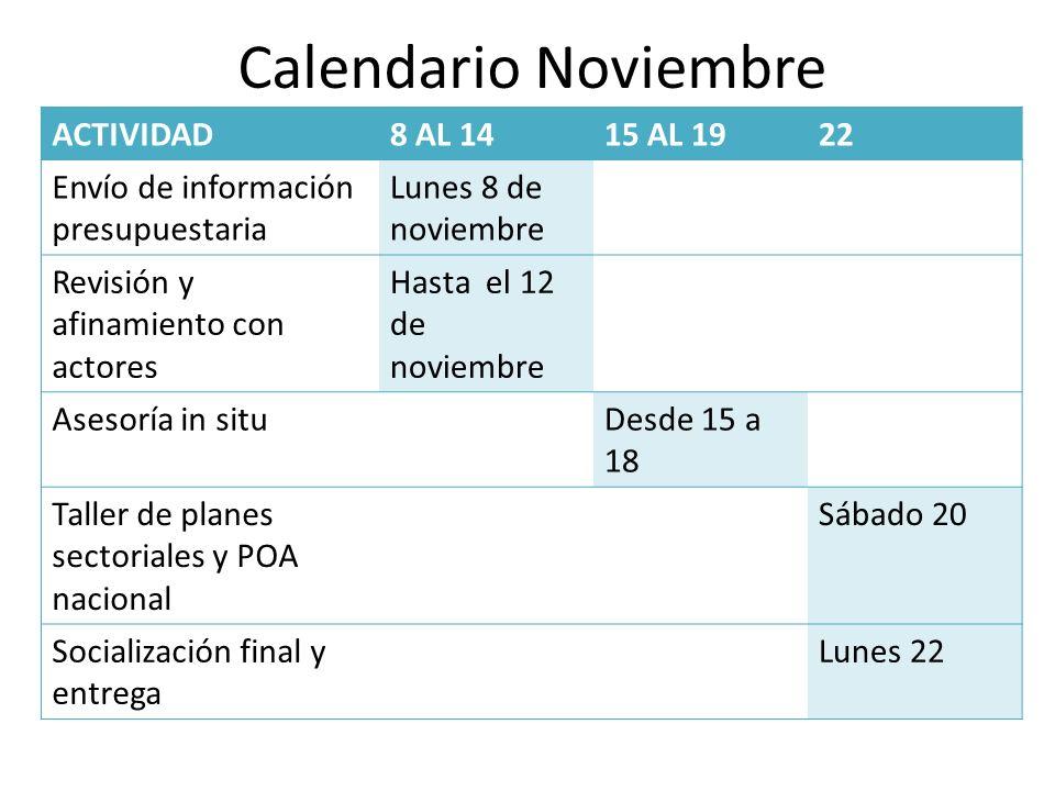 Calendario Noviembre ACTIVIDAD8 AL 1415 AL 1922 Envío de información presupuestaria Lunes 8 de noviembre Revisión y afinamiento con actores Hasta el 1