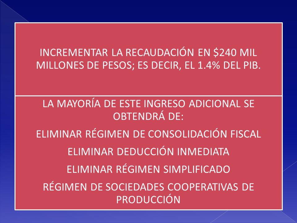 LAS REFORMAS A LA LEY DEL IVA SE ESTIMA QUE GENERARÁN, EN 2014, $54 MIL MILLONES DE PESOS ADICIONALES.