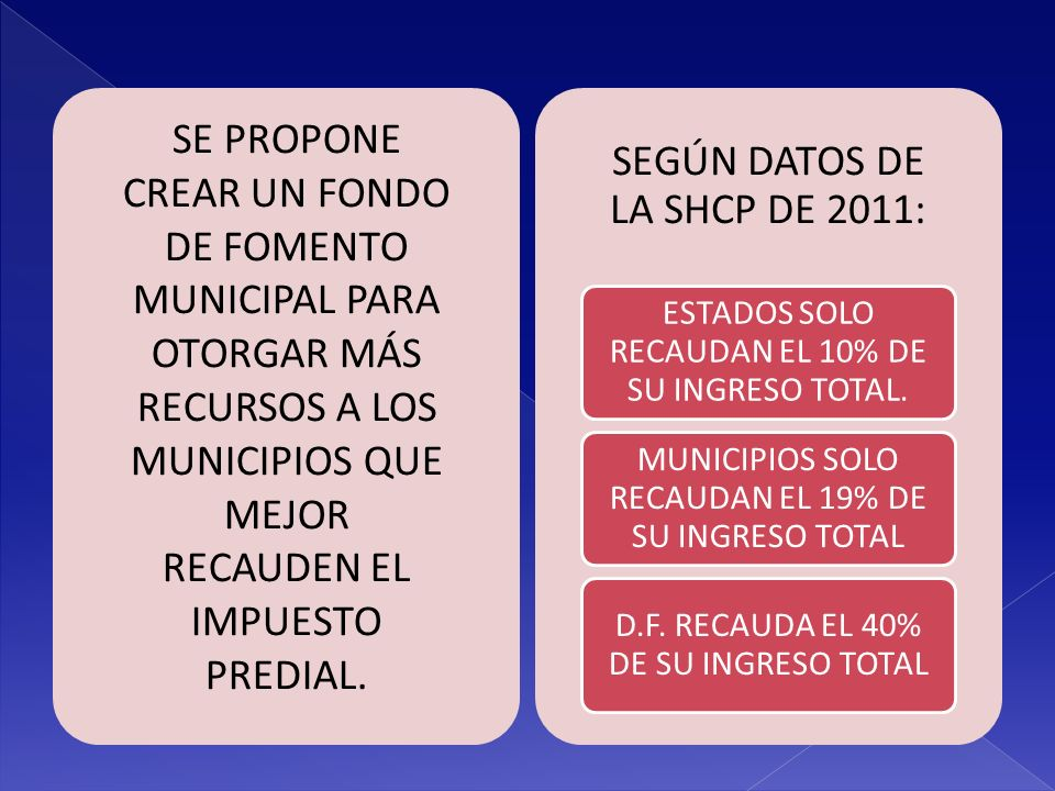 ART.35 DEDUCCIÓN DE INVERSIONES II.