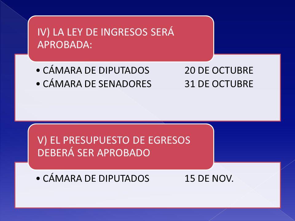 VI) LA LEY DE INGRESOS Y EL PRESUPUESTO DE EGRESOS DE LA FEDERACIÓN SE DEBERÁN PUBLICAR EN EL DOF, A MÁS TARDAR, 20 DÍAS NATURALES DESPUÉS DE APROBADOS.