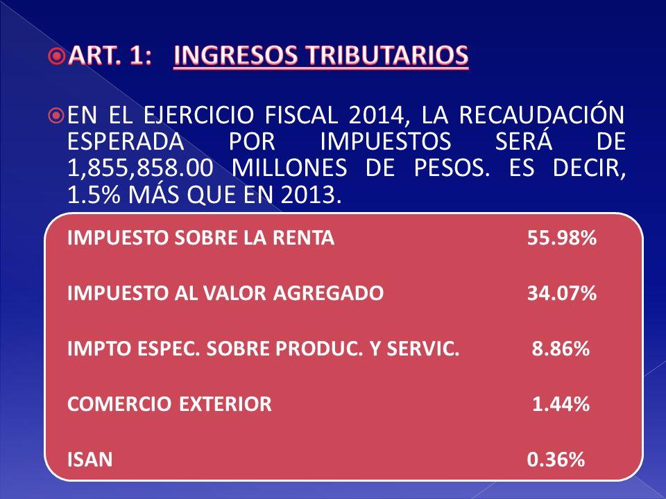 TASA DE RECARGOS (MENSUAL) PARCIALIDADES (*) MISMA TASA APLICABLE AL PAGO DIFERIDO // ART. 66 CF