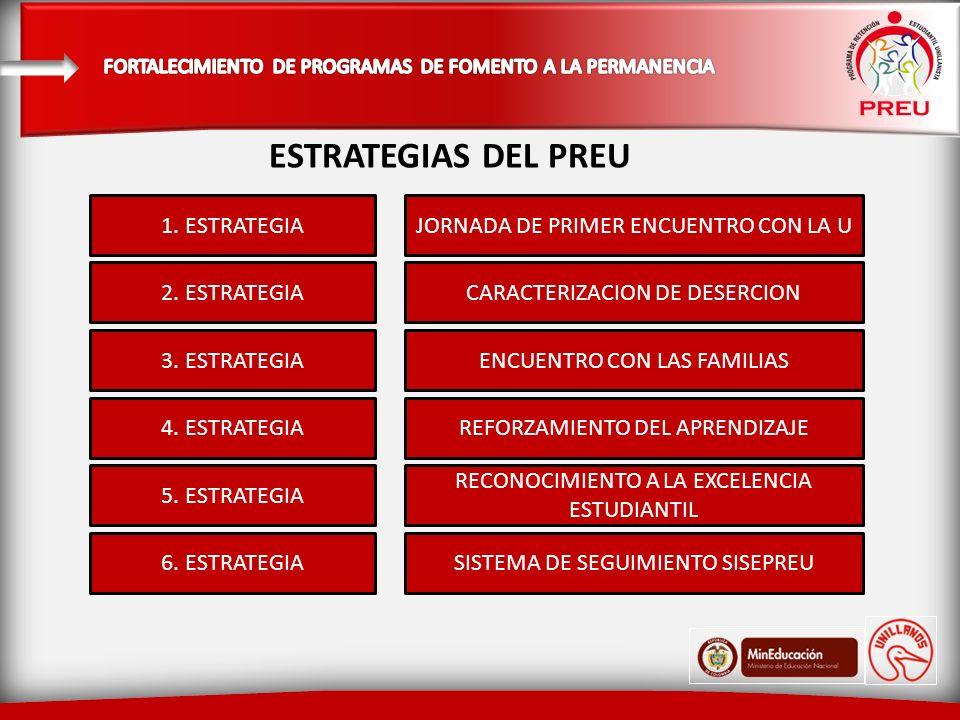 1. ESTRATEGIA 2. ESTRATEGIA 3. ESTRATEGIA 4. ESTRATEGIA 5.