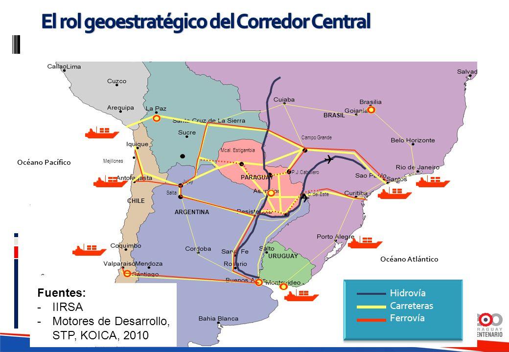 Océano Atlántico Mcal. Estigarribia ARGENTINA BRASIL URUGUAY CHILE Océano Pacífico Jujuy Salta P.J.Caballero Campo Grande PARAGUAY C.del Este Hidrovía