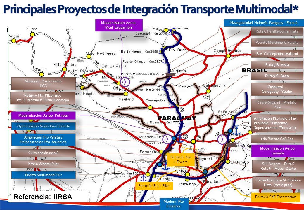 Puente Murtinho-C.Peralta Ruta C.Peralta-Loma Plata Puerto Multimodal Sur Optimización Nodo Asu-Clorinda 2do Puente CdE-Foz Neuland – Pozo Hondo JICA