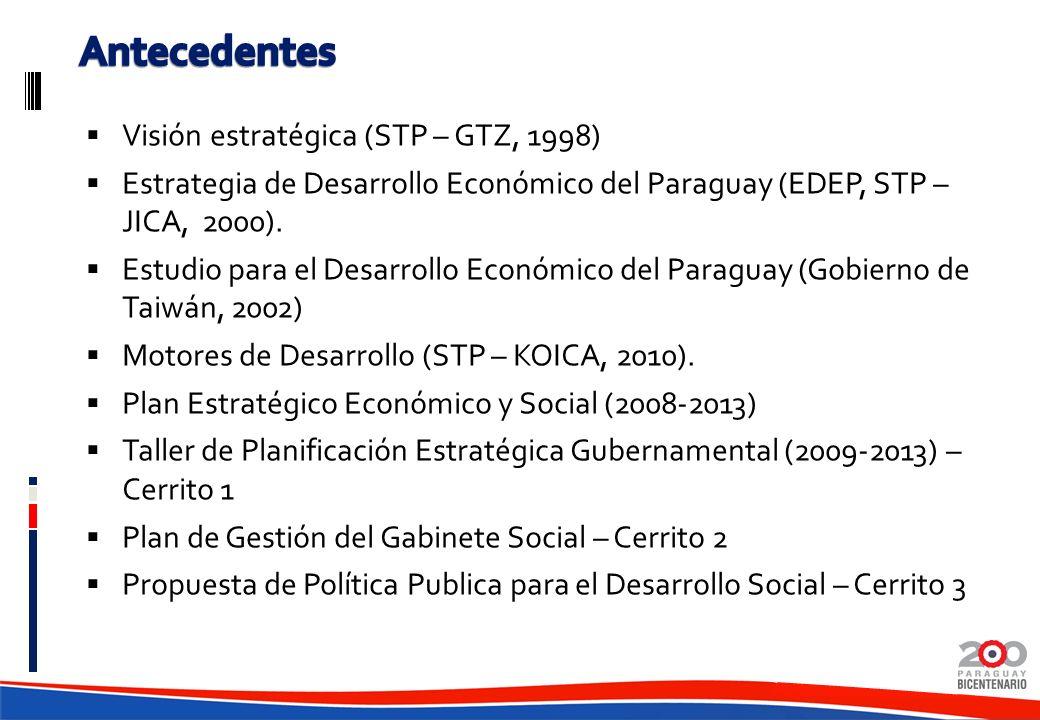 Visión estratégica (STP – GTZ, 1998) Estrategia de Desarrollo Económico del Paraguay (EDEP, STP – JICA, 2000). Estudio para el Desarrollo Económico de