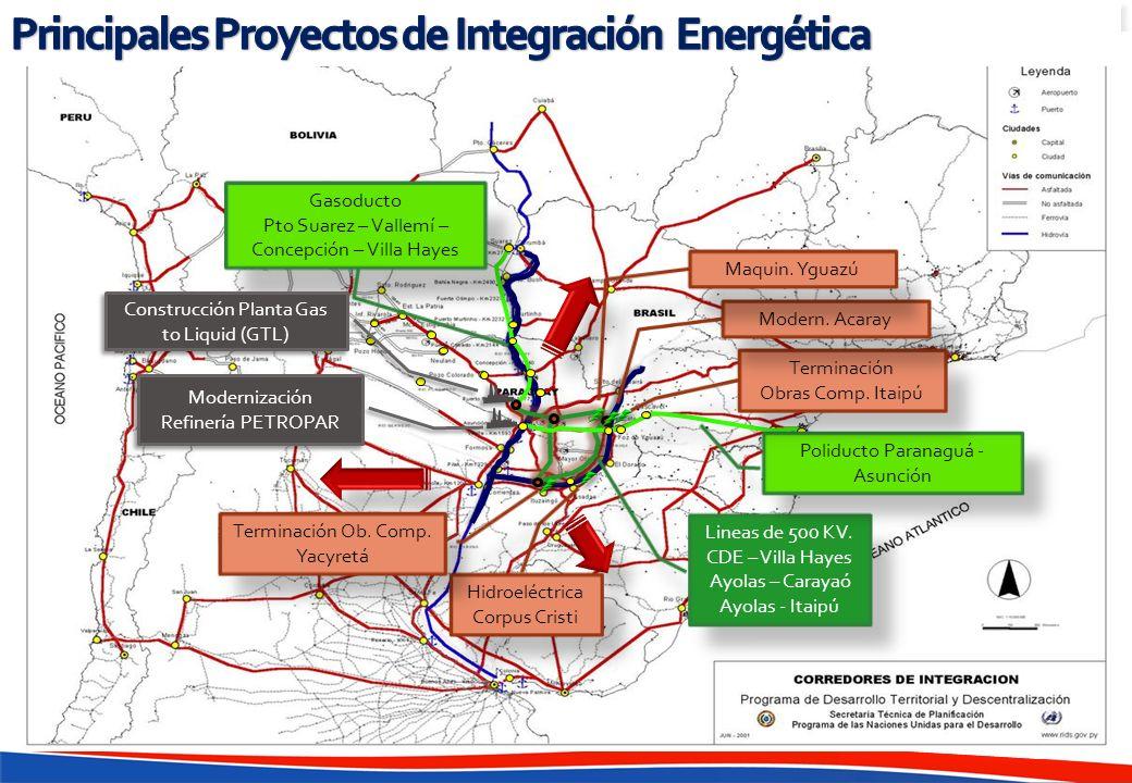 PRESIDENCIA DE LA REPÚBLICA DEL PARAGUAY Bicentenario de la Independencia Nacional: 1811- 2011 Hidroeléctrica Corpus Cristi Terminación Ob. Comp. Yacy