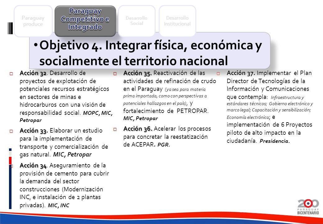 Objetivo 4. Integrar física, económica y socialmente el territorio nacional Acción 32 Acción 32. Desarrollo de proyectos de explotación de potenciales